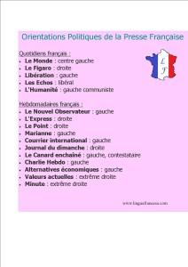 orientation politiques presse française