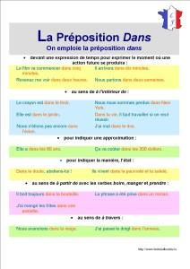 preposition dans